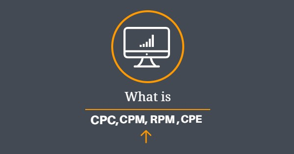 What is CPC CPM RPM